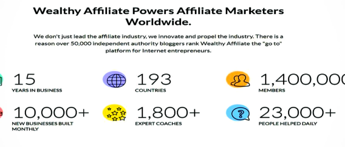 Is Wealthy Affiliate a scam or Legit? An In depth Review