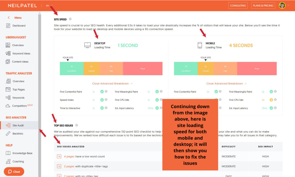 Is Ubersuggest a reliable Tool for SEO?