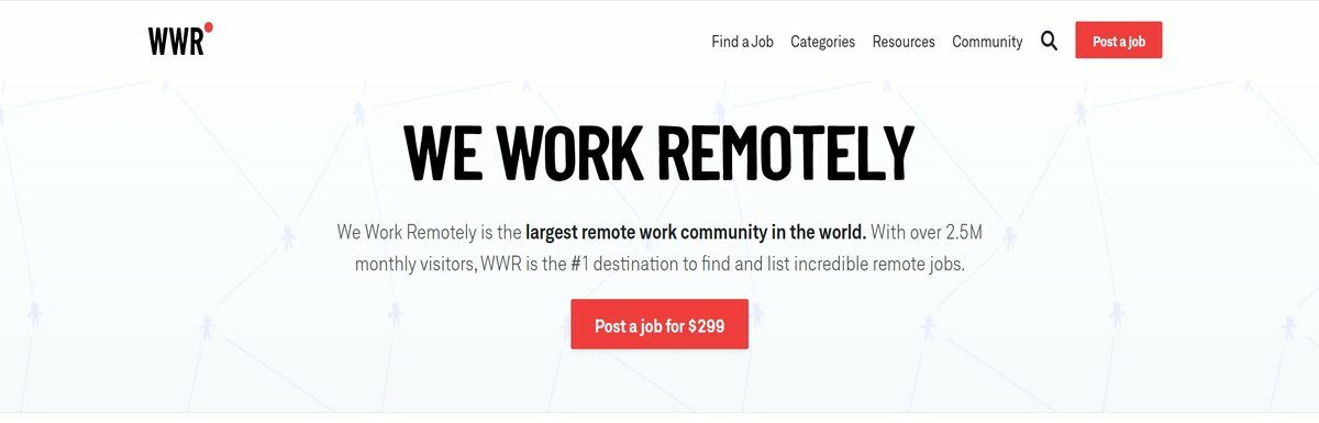 We Work Remotely Review: Scam or Legit?