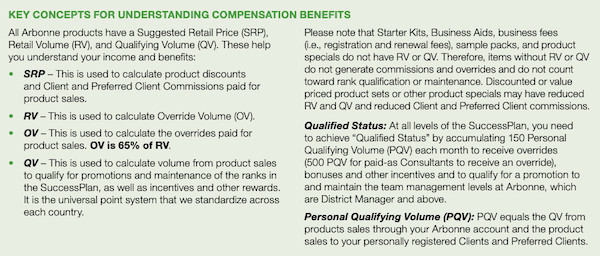 Is Arbonne a reliable MLM to earn?